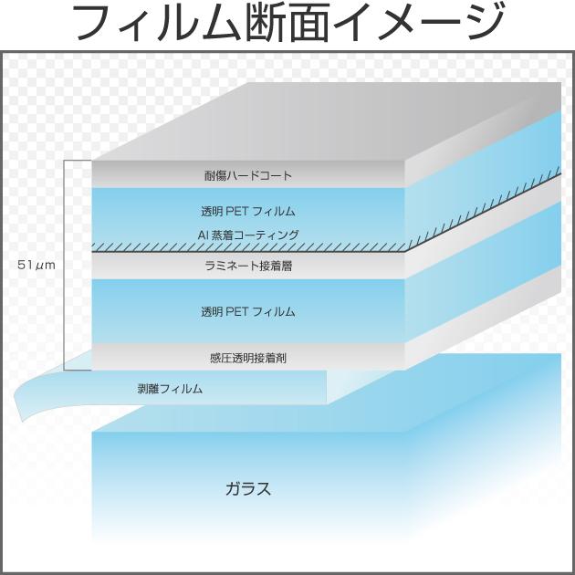 シルバーミラー15(マジックミラー) 1m幅 x 30mロール箱売 【カー ...
